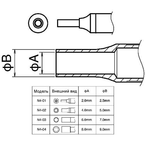 Размеры наконечников для Hakko FM-2029