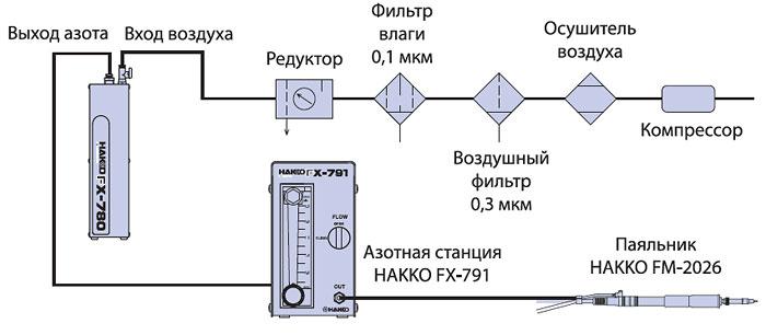 Схема подключения генератора азота Hakko FX-780