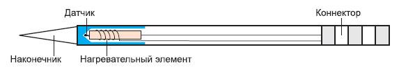 Схема композитной головки