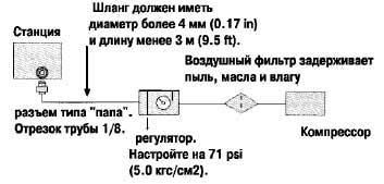 Схема подключения Hakko 475